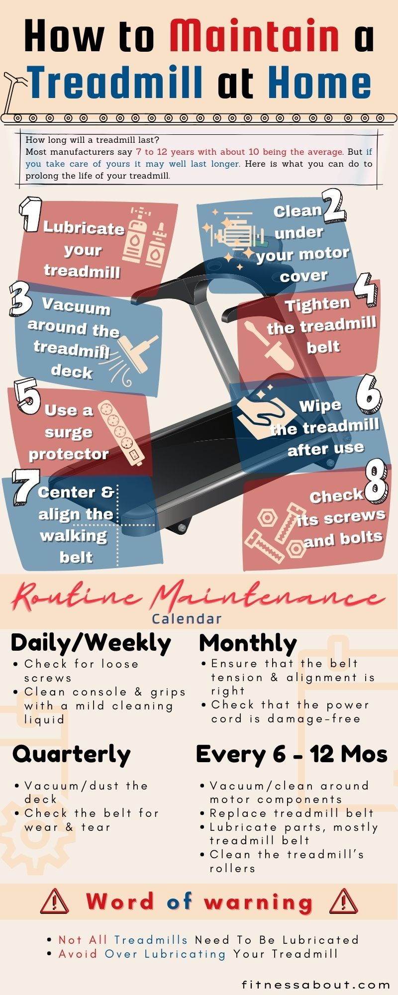 INFOGRAPHIC - How to maintain a treadmill at home
